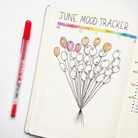 Mood tracker : ma sélection pour l'année