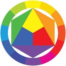 Complementaire kleuren zijn kleuren die vloeken, zoals geel en paars of rood bij groen. Deze kleuren staan tegenover elkaar in de kleurencirkel. Ze kunnen elkaar ook enorm versterken. Complementair zijn de volgende paren: Geel – Paars Oranjegeel – Paarsblauw Oranje – Blauw Oranjerood – Blauwgroen Rood – Groen Roodpaars – Geelgroen