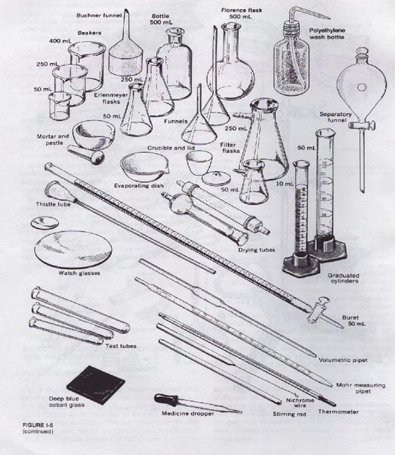 Printables Equipment Used In Biology Laboratory chemistry equipment lab techniques know the locations of safety equipment