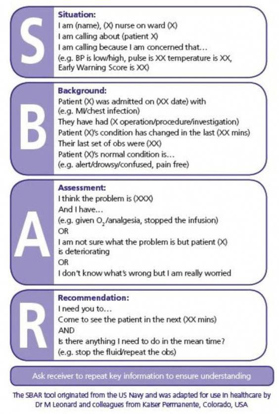 Nursing School Requirements Lpntornprograms Nurse Communication