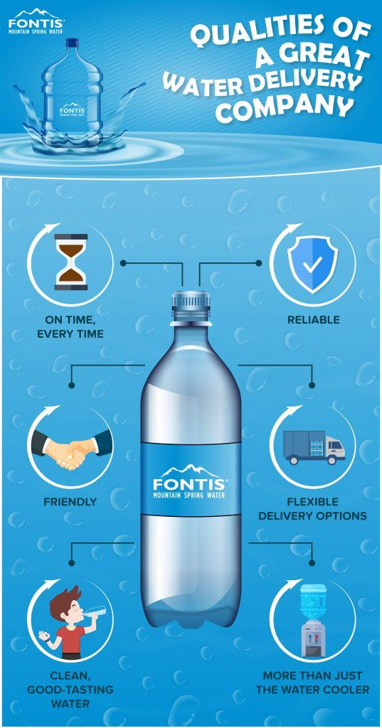Qualities Of A Great Water Delivery Company Water Delivery Delivery Companies Water Coolers