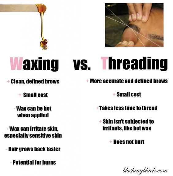 Benefits of Threading Eyebrows v.s. Waxing