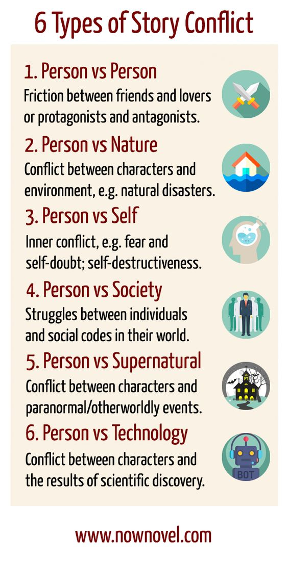 Story conflict examples - Infographic | Now Novel