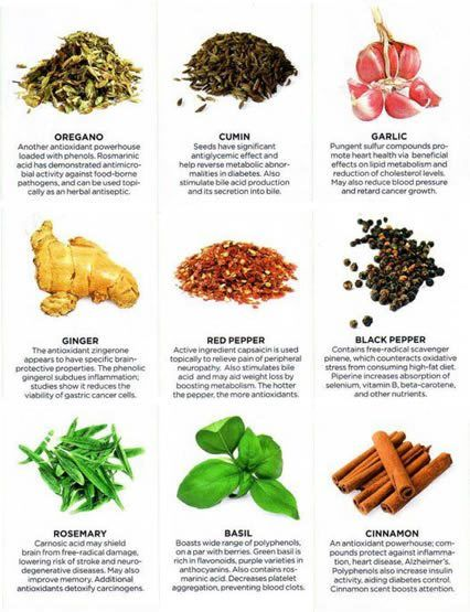 Health tips ,9 Powerful Healing Herbs and Spices
