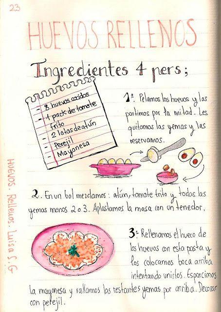 Gastro Andalusi ♥ Recetas ilustradas paso a paso: Huevos rellenos