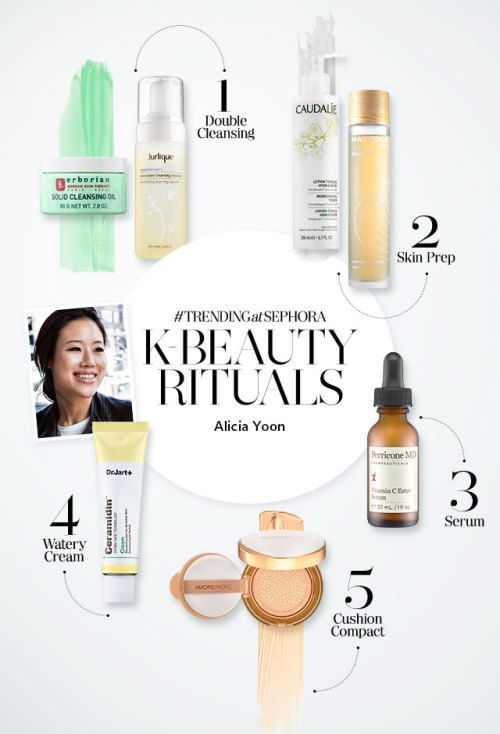 In The Who S Who Of The Beauty World Alicia Yoon Is The Foremost Expert On Korean Skincare Intimidatingly Educated Simple Skincare Skin Care Skin Care Tips