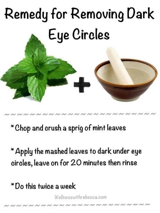 Trying this... 1/ Chop & crush a sprig of mint leaves    2/ Apply the crushed leaves to dark under eye circles, leave on for 20 min. then rinse.    3/ Do this twice a week