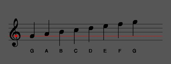 This website is great for Music theory, have at a look at their lessons.