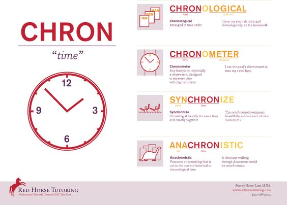 Week 4: Greek And Latin Roots: Chron, Chrono, Ology, Astro, Rupt ...