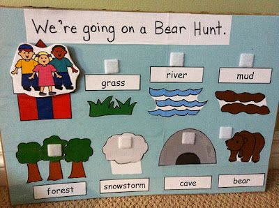 We're Going on a Bear Hunt, lots of activity ideas here to build from the story.