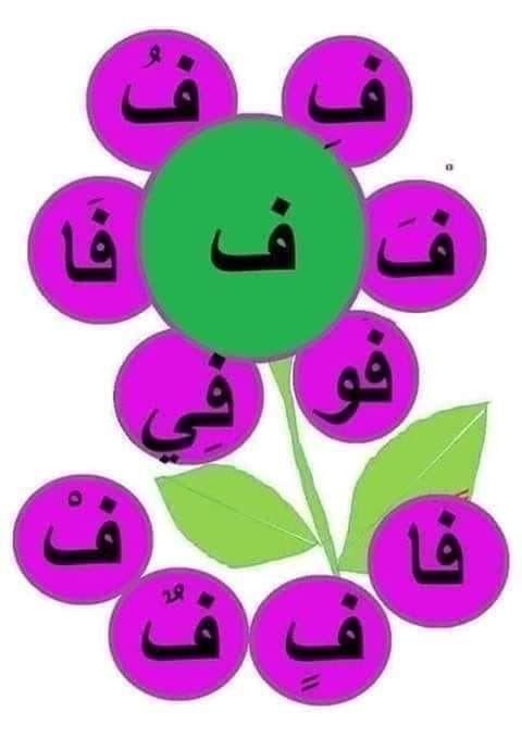 تعليم الاطفال الحروف العربية تطبيق الحروف بالعربي بالعربي نتعلم Mario Characters Character Mario