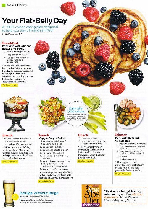 Wheat Belly Diet Plan Foods