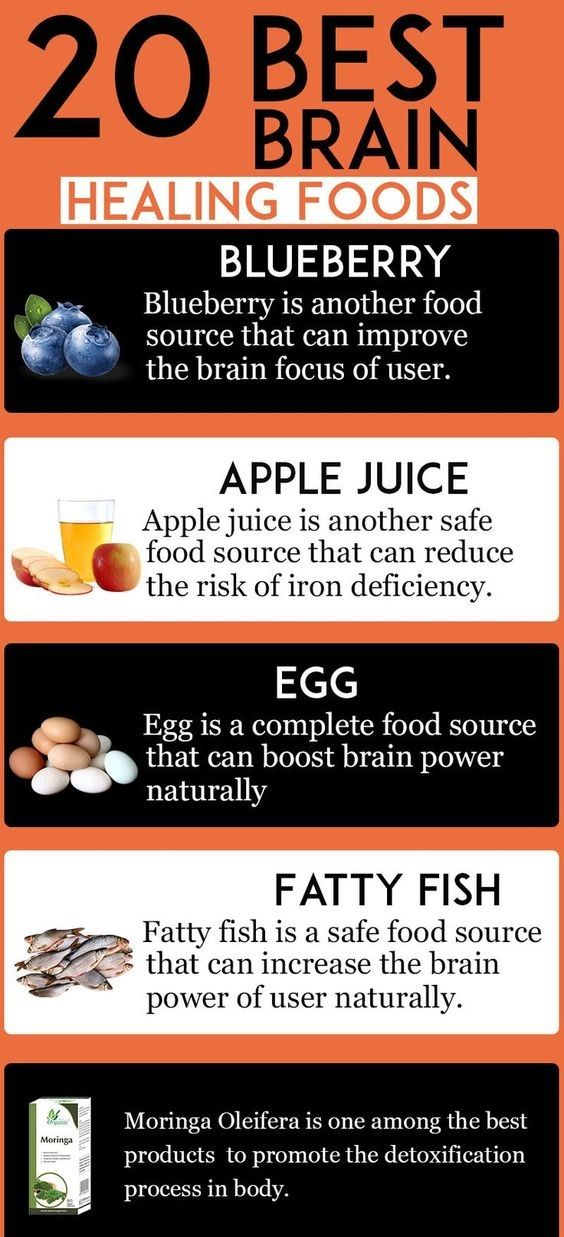 sharp heart healthy diet