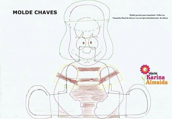 Molde chaves