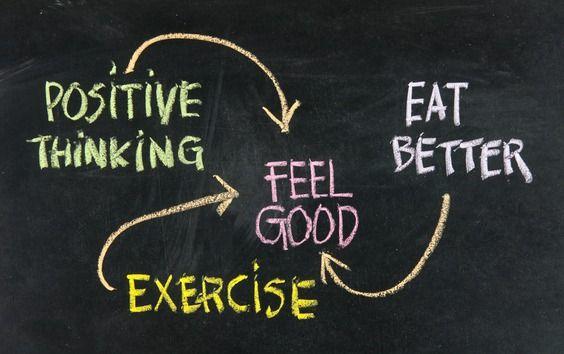 << Positive Thinking Cheat Sheet >> Positive Thinking--> Eat Better--> Exercise --> Feel Good!
