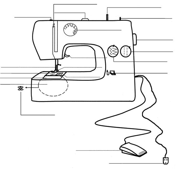 Fill in the blank sewing machine parts