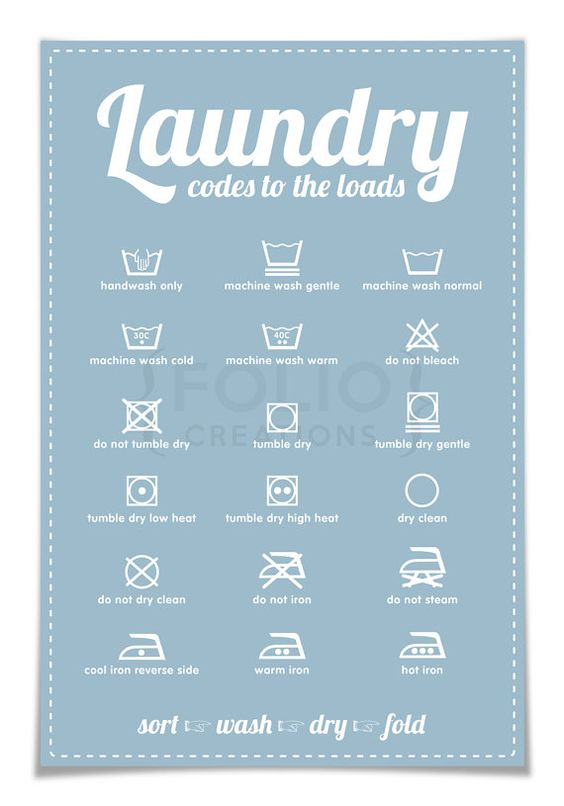 Laundry Symbols Laundry Room Poster Wash And Dry