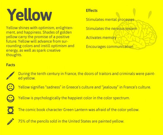 colorful emotions effects of yellow color psychology