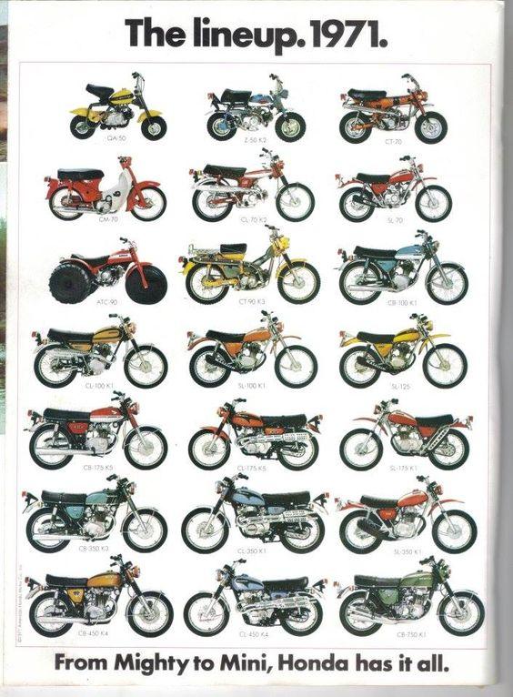 Honda Programm, 1971
