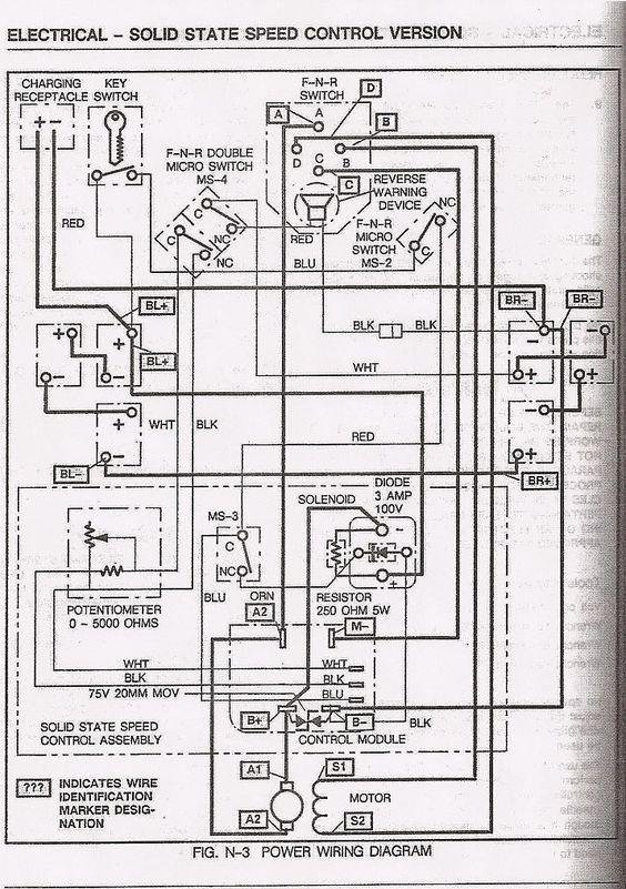 [SCHEMATICS_4LK]  Basic Ezgo electric golf cart wiring and manuals | Electric golf cart, Ezgo  golf cart, Golf cart batteries | 1984 Ez Go Golf Cart Battery Wiring Diagram |  | Pinterest