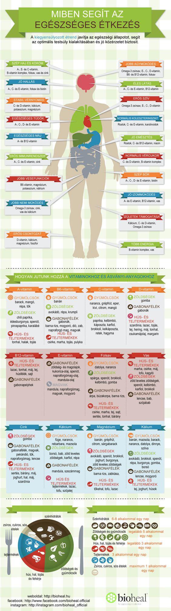 a biotin fogyás előnyei