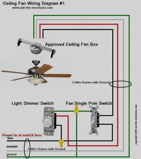 Wallydarcy Campbell Saved To For The Homepin5kceiling Fan Wiring Diagram 1 Ceiling Fan Wiring Home Electrical Wiring Ceiling Fan Installation
