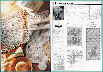 PORTAIL DE crochets: LES SENTIERS DE CROCHET DE TABLES