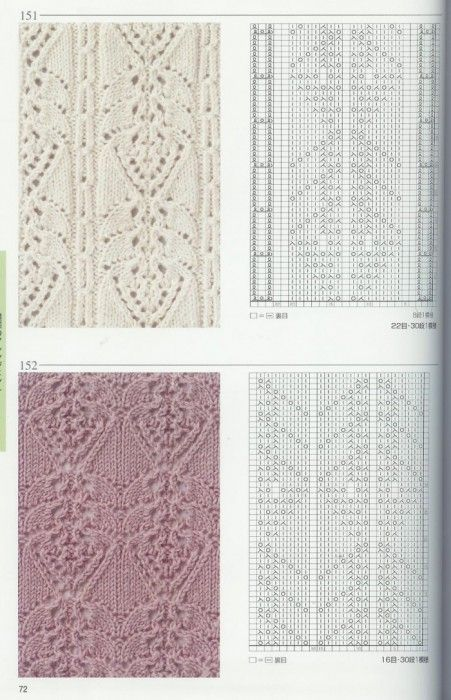 Many intricate cable & lace charts    Link: http://make-handmade.com/2011/06/02/beautiful-patterns-knitting/