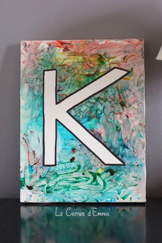 Activit manuelle faire avec enfant et b b peinture aux doigts toile id e - Idee peinture enfant ...