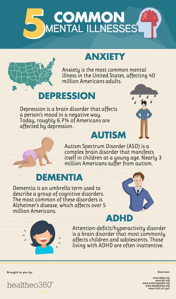 5-mental-illnesses