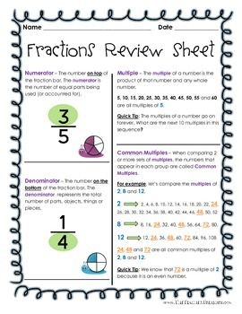 critical writing and reviewing fractions