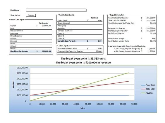Breakeven Analysis Excel Calculator  Accounting Tools