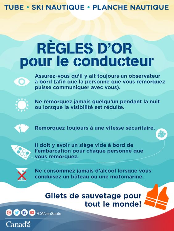 Apprenez-en davantage sur la sécurité nautique ici:  http://www.tc.gc.ca/media/documents/marinesafety/TP-511f.pdf?utm_source=pinterest_hcdns&utm_medium=social&utm_content=July31_water_FR&utm_campaign=social_media_14