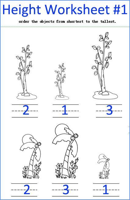 Linear measurements page