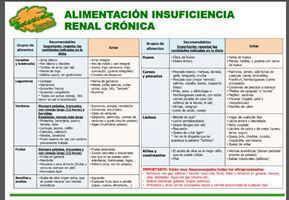 alimentos para enfermedad renal cronica