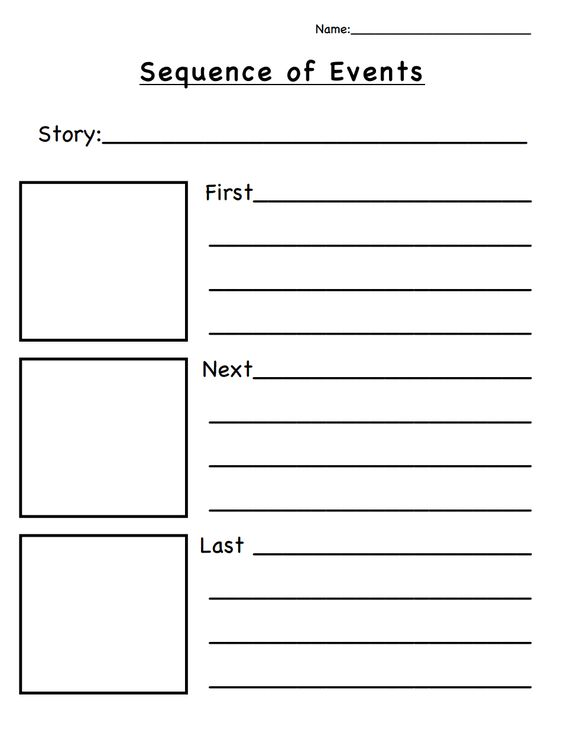 Read Like A Rock Star! : Sequence of Events Activity | Literacy ...