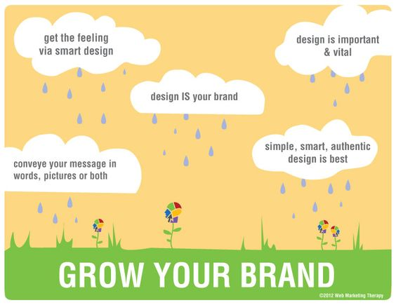 Web Marketing Therapy - Grow Your Brand