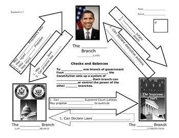 Printables Checks And Balances Worksheet branches of government diagram color coding checks and balances graphicvisual summary explains our system this