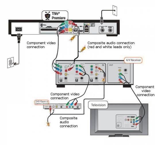 17 Home Speaker Wiring Diagram Wiringde Net Home Speakers Home Theater Subwoofer Home Theater Wiring