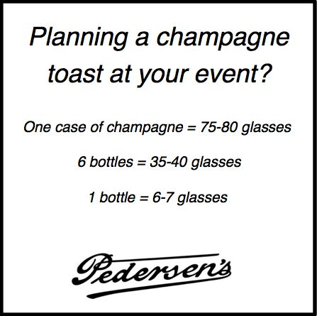 Guide for planning a champagne reception or toast