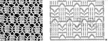 Resultado de imagen para puntos en crochet calados