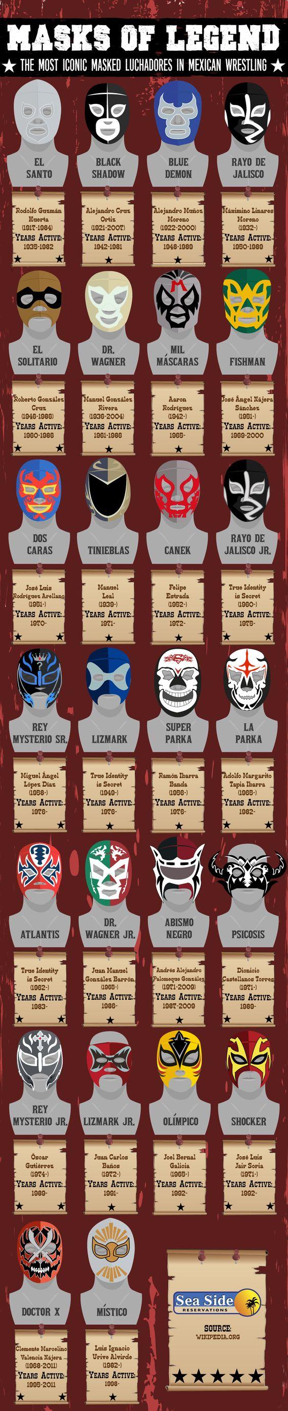 Luchadores in Mexico