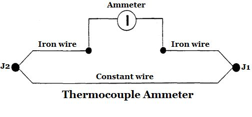 Thermocouple Ammeter Electrical Engineering Humor Engineering Humor Engineering Quotes