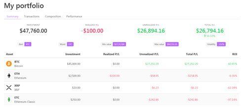 Crypto Portfolio Tracker For Wordpress Wordpress Portfolio Let It Be
