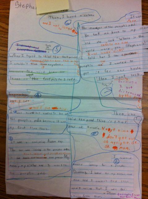 revising a narrative essay