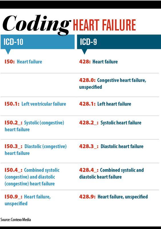 History Of Kawasaki Disease Icd
