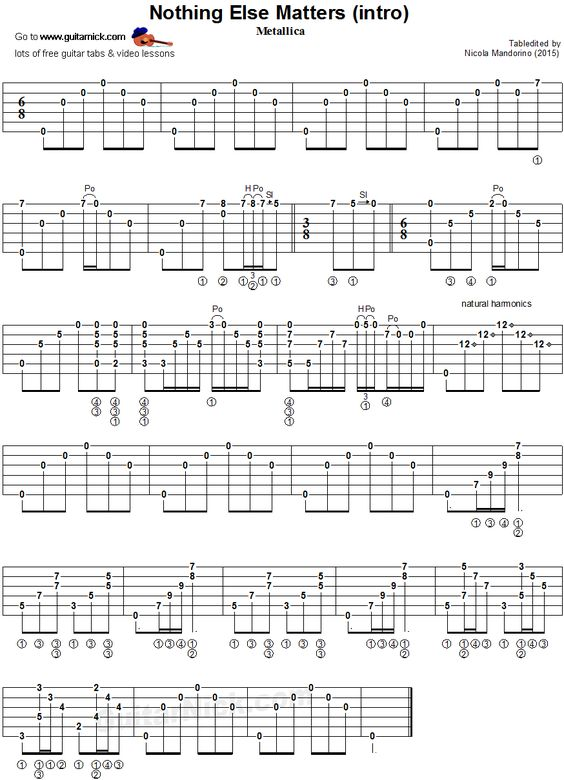 Piano piano tabs nothing else matters : Banjo : banjo tabs metallica Banjo Tabs Metallica and Banjo Tabs ...