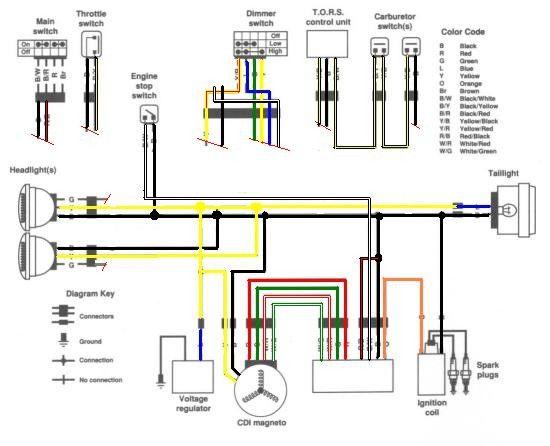 Virago Wiring Diagram Diagram Wiring Diagram Yamaha