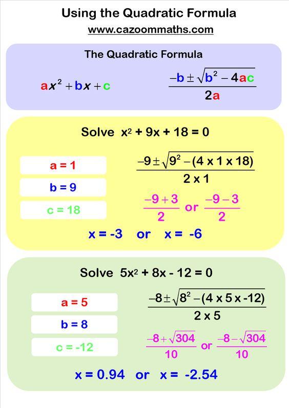 math worksheet : solving equations equation and algebra worksheets on pinterest : Gre Math Worksheets