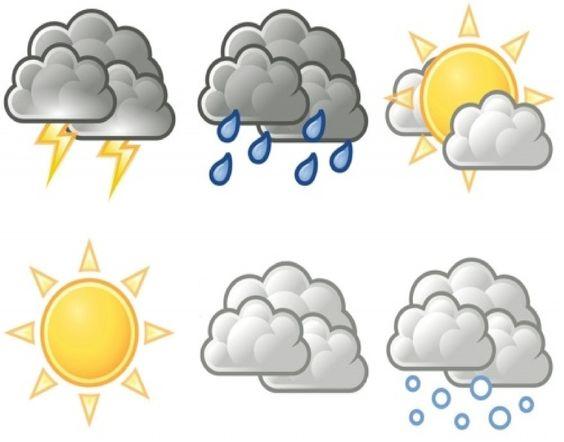 LLUVIA DE IDEAS: Recursos: El tiempo atmosférico